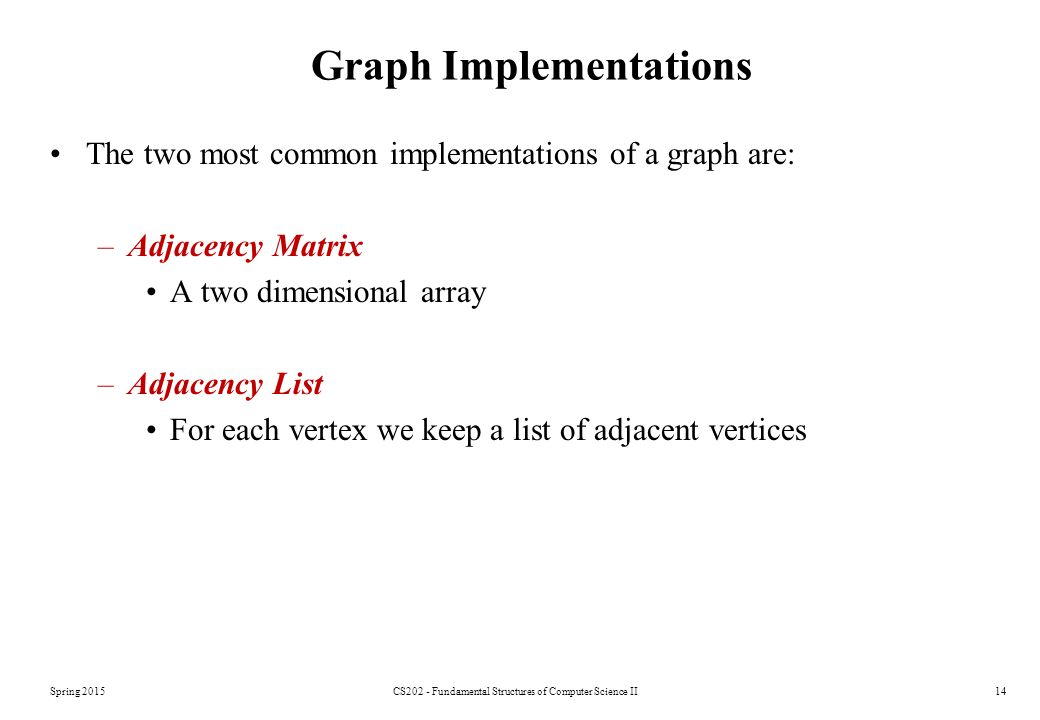 Graph Implementations
