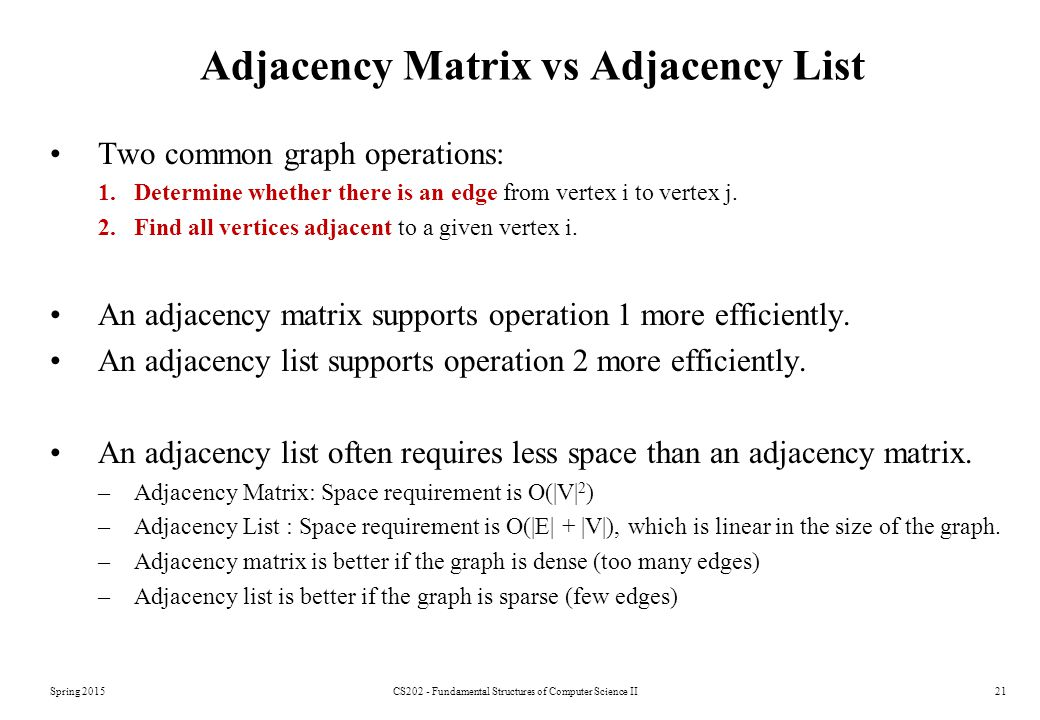 Adjacency Matrix vs Adjacency List