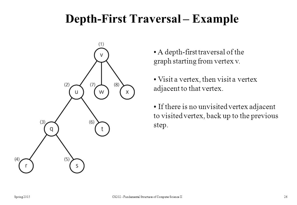 Depth-First Traversal – Example