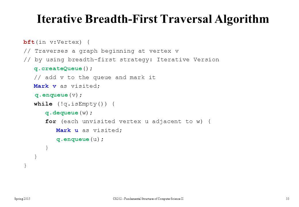 Iterative Breadth-First Traversal Algorithm