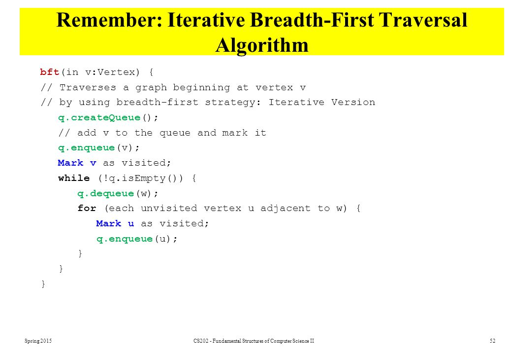 Remember: Iterative Breadth-First Traversal Algorithm