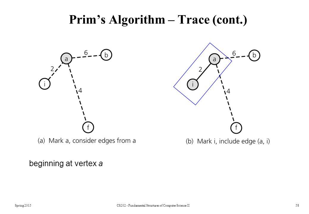 Prim's Algorithm – Trace (cont.)