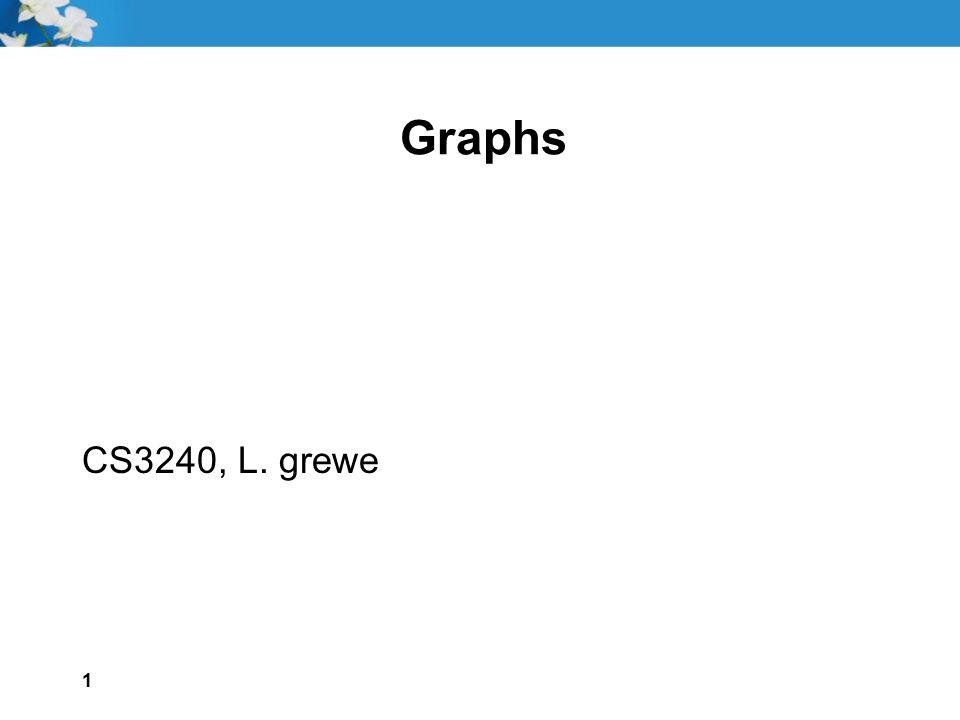 Graphs CS3240, L. grewe