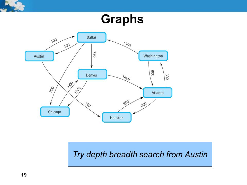 Try depth breadth search from Austin
