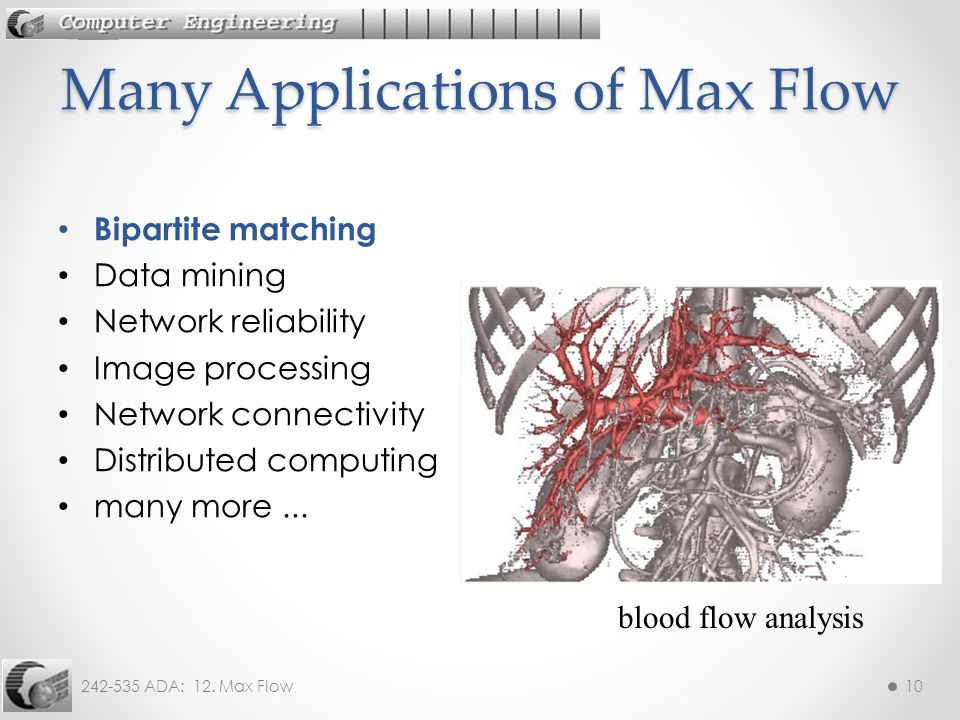 Many Applications of Max Flow