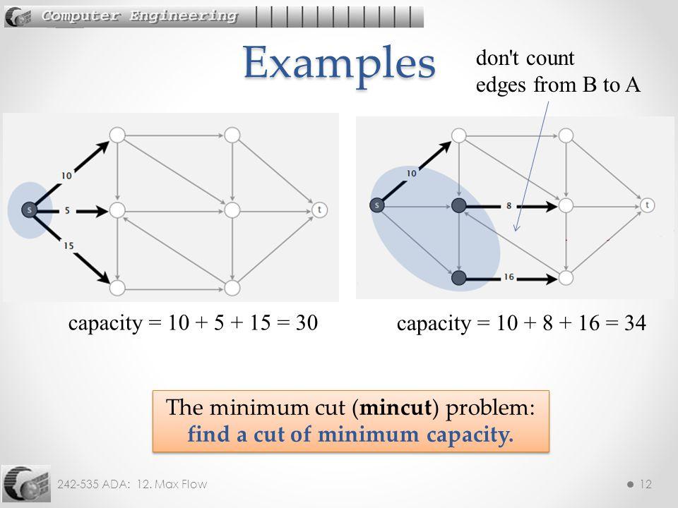 find a cut of minimum capacity.