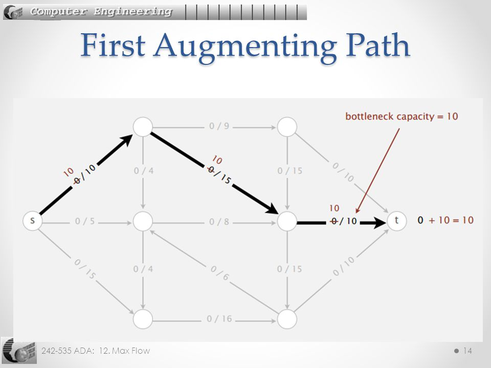 First Augmenting Path