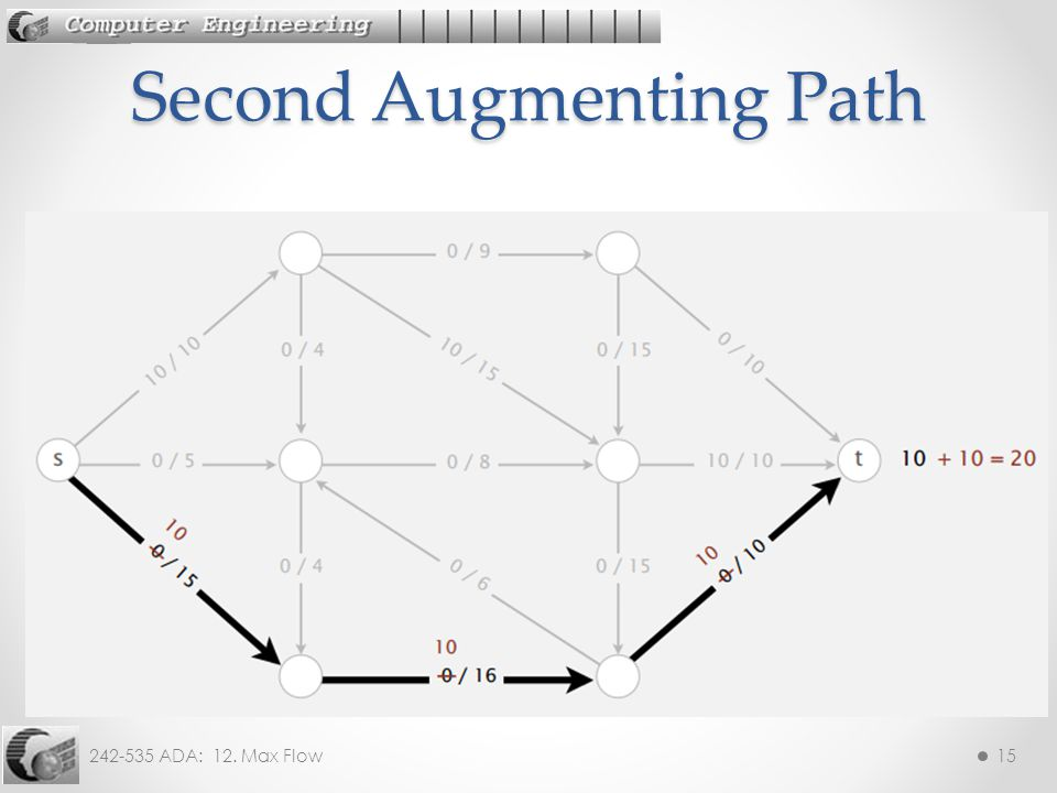Second Augmenting Path