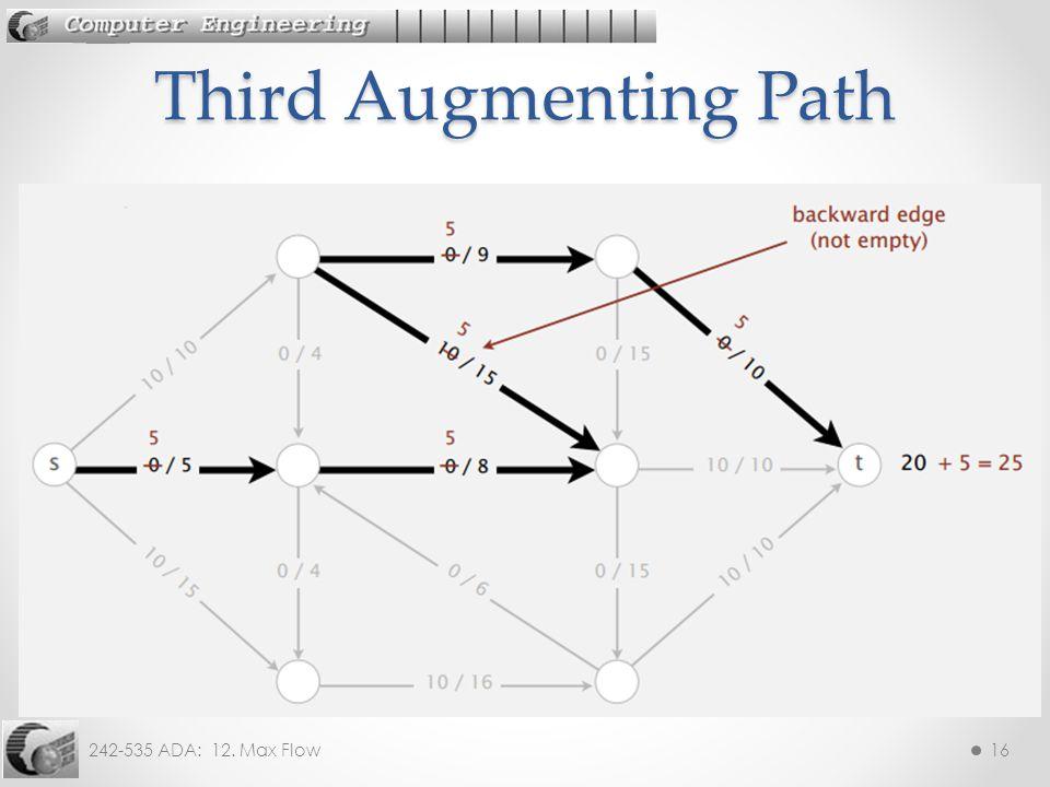 Third Augmenting Path