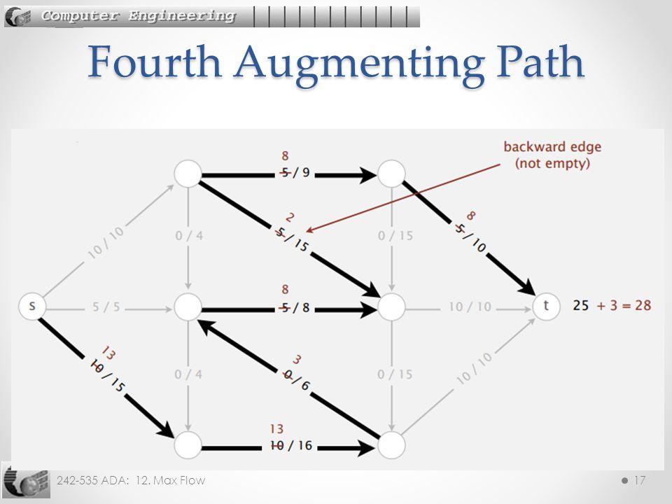 Fourth Augmenting Path