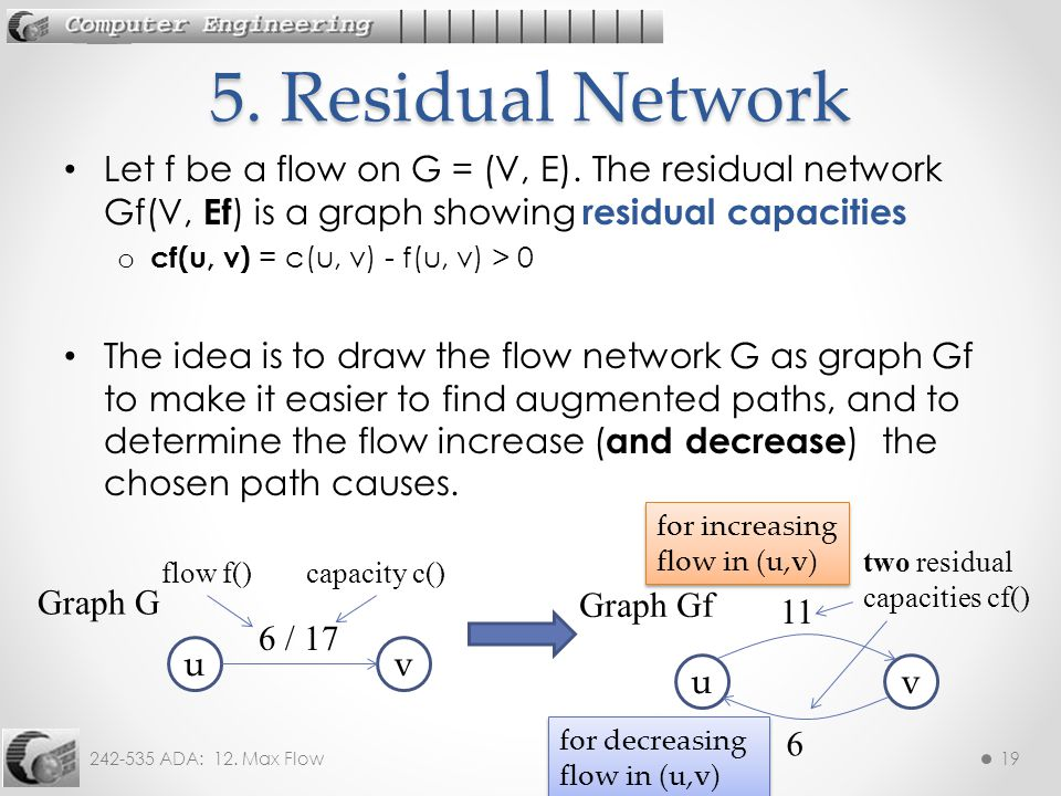 5. Residual Network Let f be a flow on G = (V, E). The residual network Gf(V, Ef) is a graph showing residual capacities.