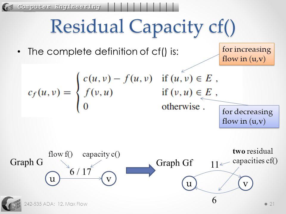 Residual Capacity cf()