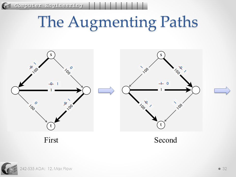 The Augmenting Paths First Second