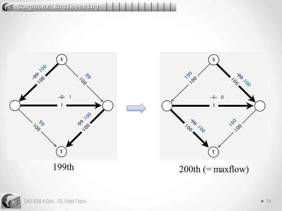 199th 200th (= maxflow)