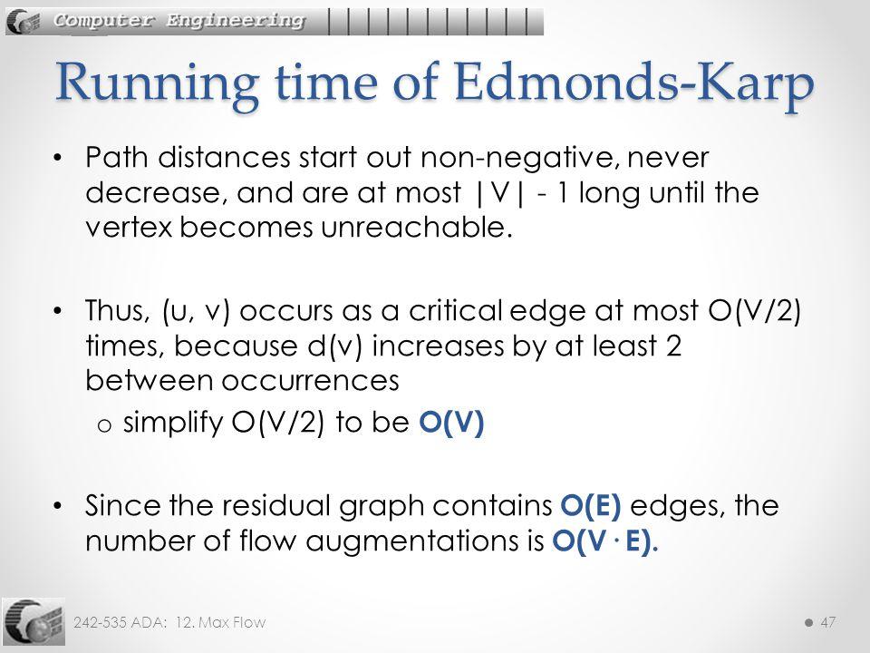 Running time of Edmonds-Karp