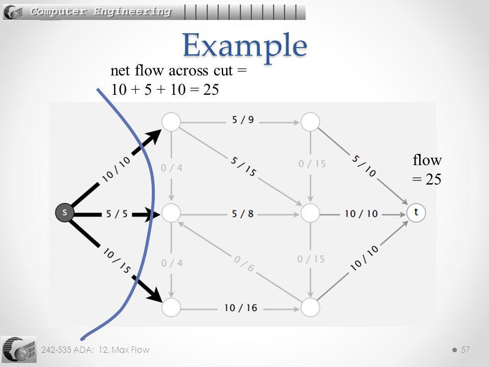 Example net flow across cut = 10 + 5 + 10 = 25 flow = 25