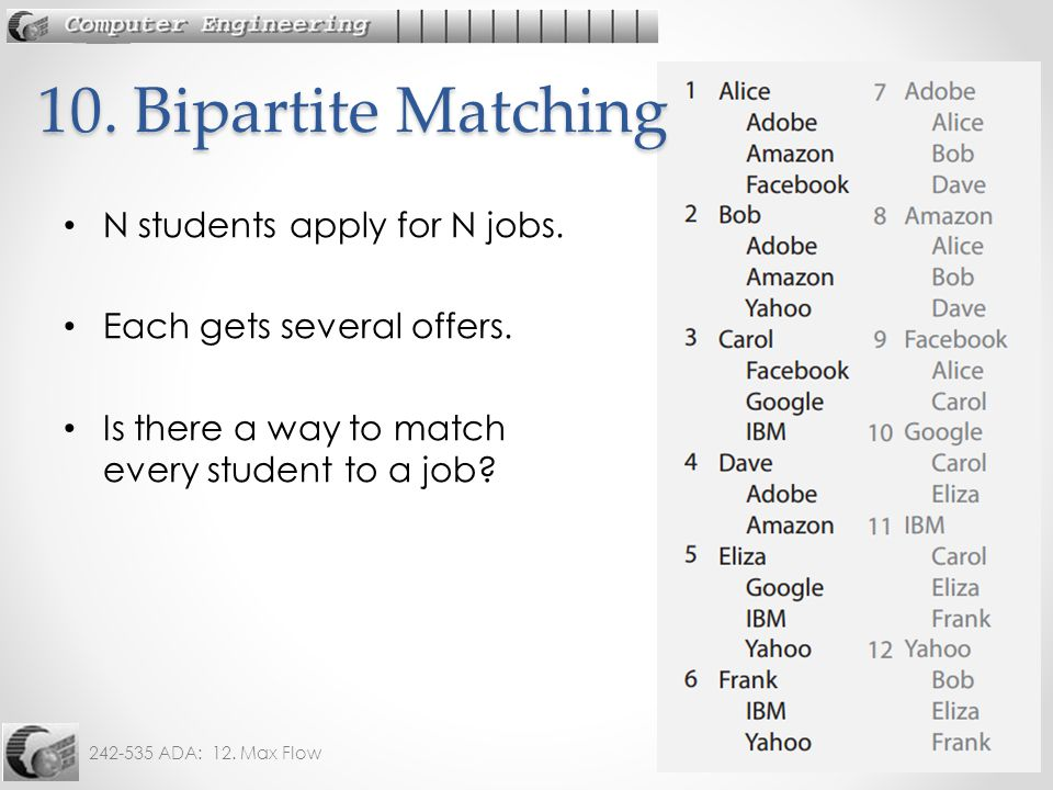 10. Bipartite Matching N students apply for N jobs.