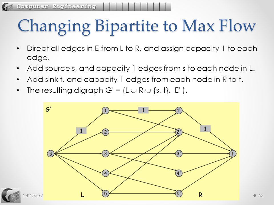 Changing Bipartite to Max Flow