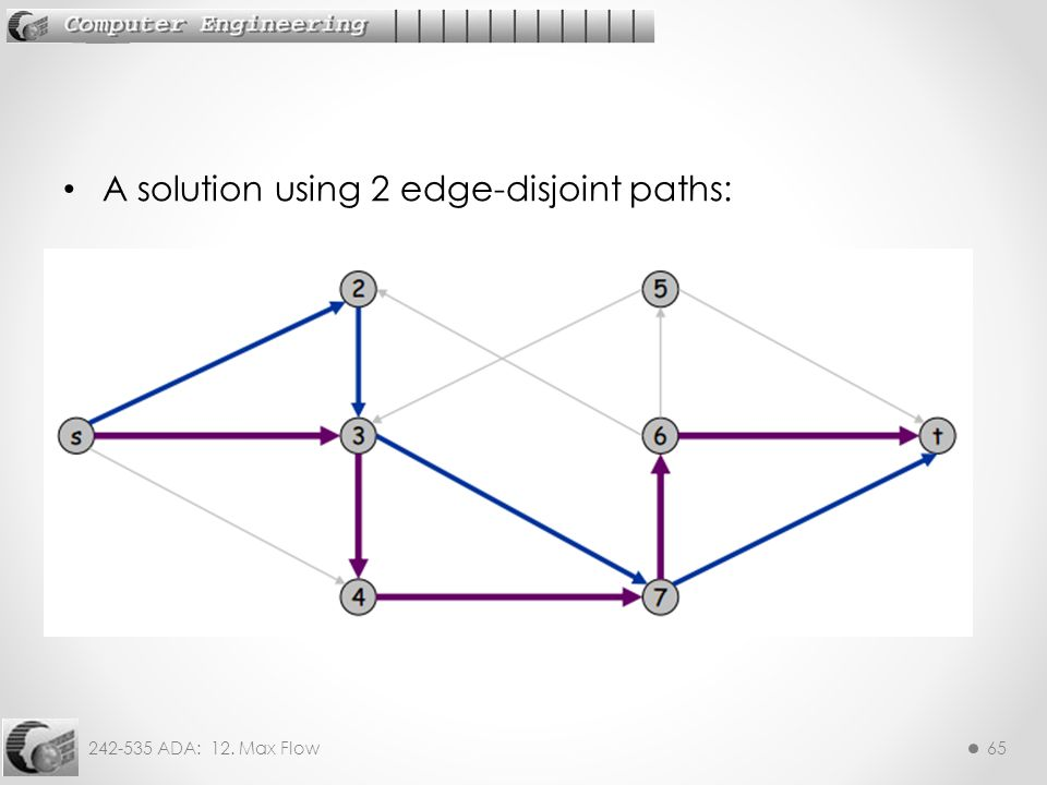 A solution using 2 edge-disjoint paths: