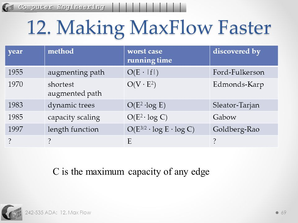 12. Making MaxFlow Faster C is the maximum capacity of any edge year