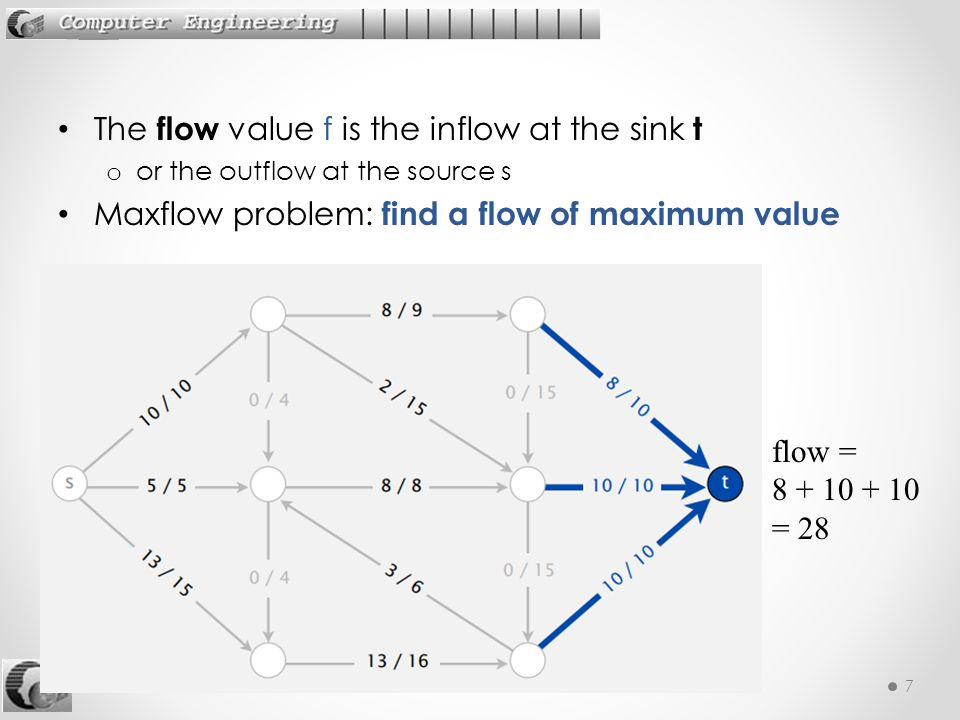 The flow value f is the inflow at the sink t
