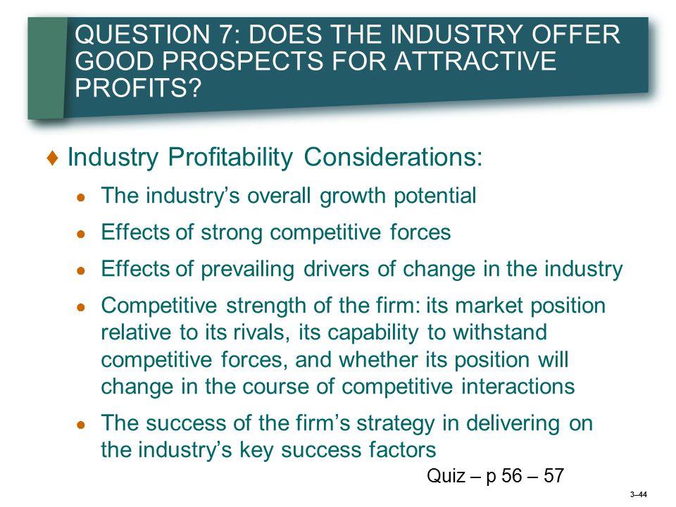 Industry Profitability Considerations: