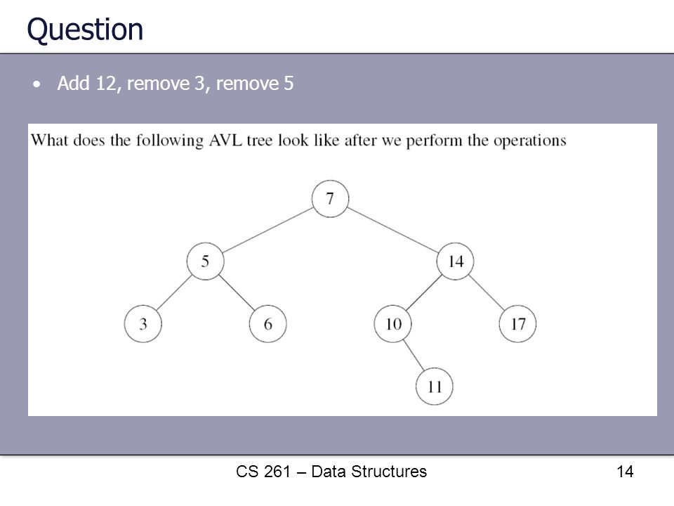 Question Add 12, remove 3, remove 5 CS 261 – Data Structures