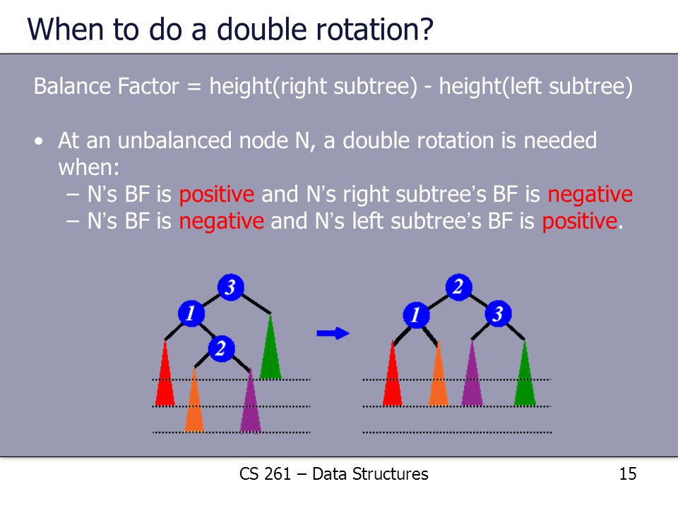 When to do a double rotation