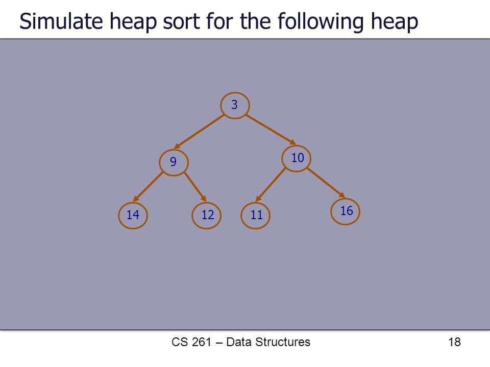 Simulate heap sort for the following heap