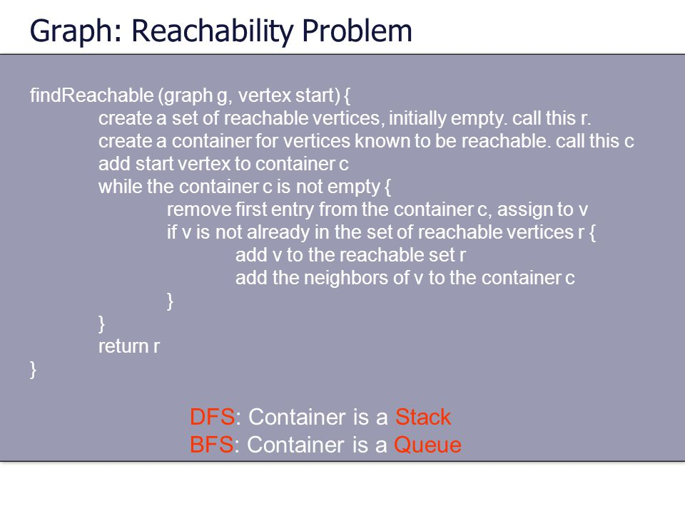 Graph: Reachability Problem