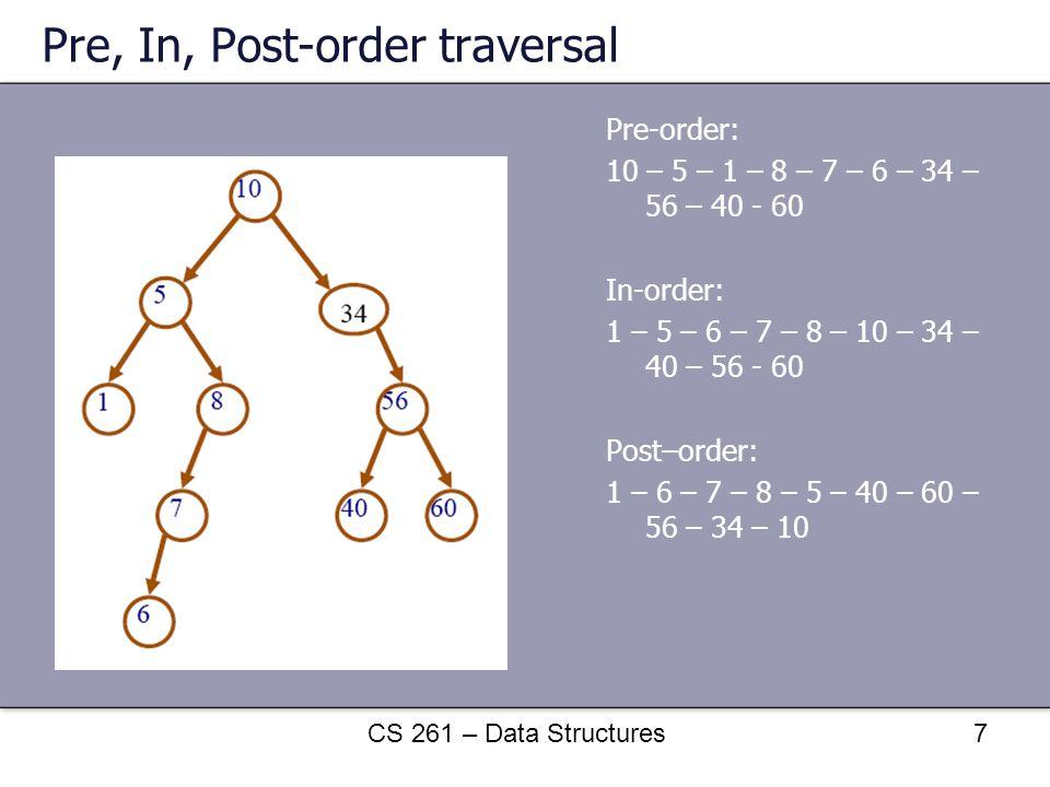 Pre, In, Post-order traversal
