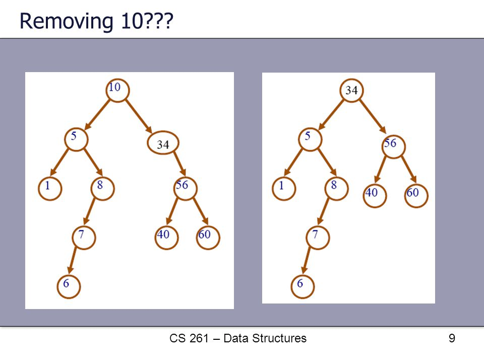 Removing 10 CS 261 – Data Structures