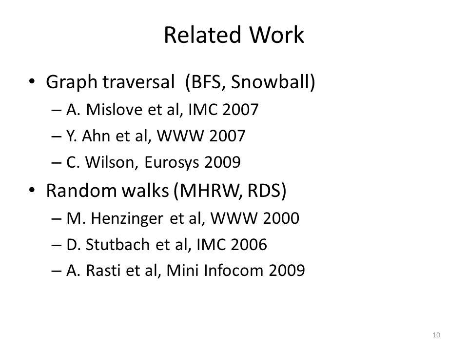 Related Work Graph traversal (BFS, Snowball) Random walks (MHRW, RDS)
