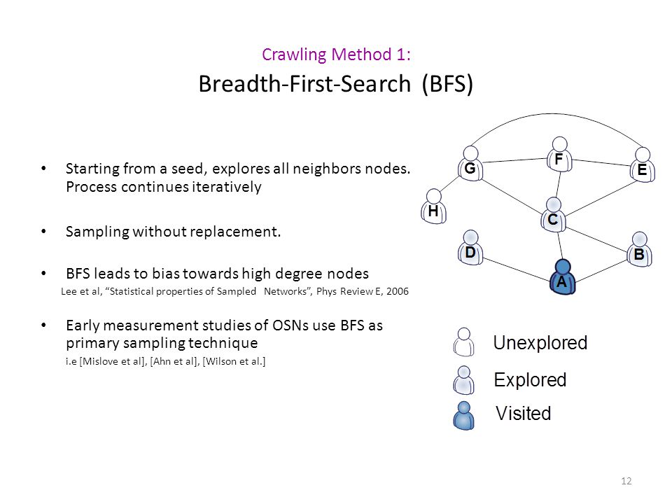 Crawling Method 1: Breadth-First-Search (BFS)