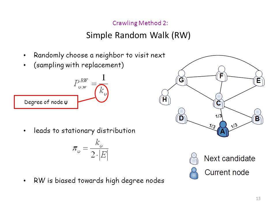 Crawling Method 2: Simple Random Walk (RW)