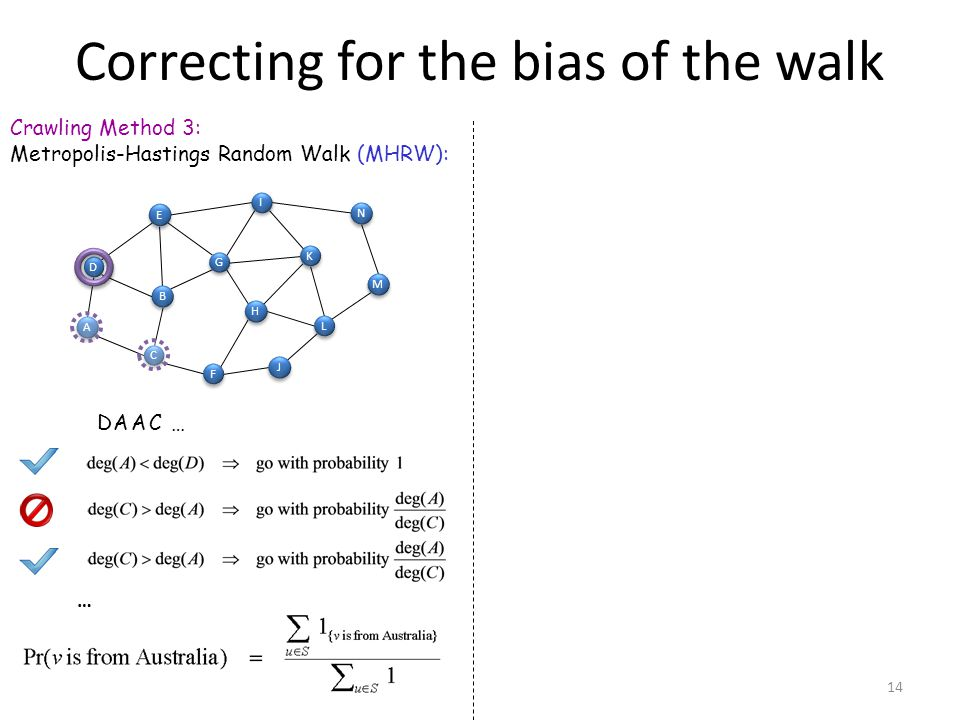 Correcting for the bias of the walk
