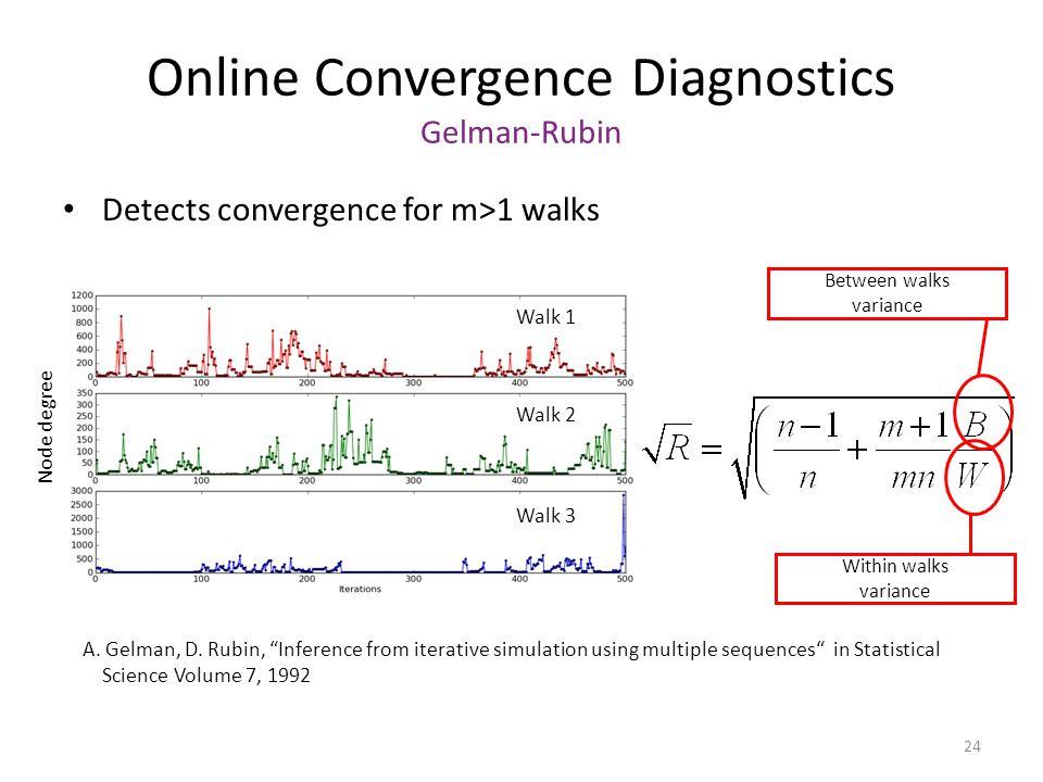 Online Convergence Diagnostics Gelman-Rubin