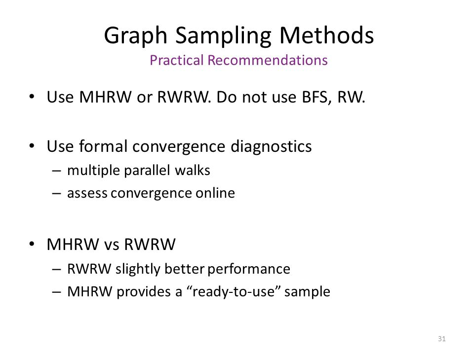 Graph Sampling Methods Practical Recommendations