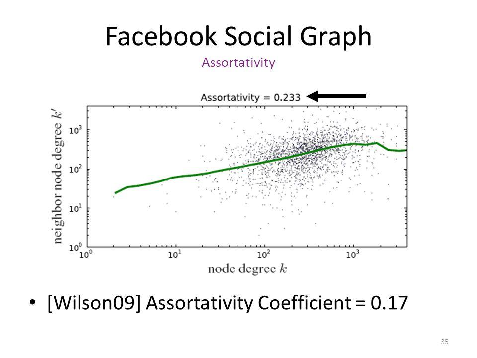 Facebook Social Graph Assortativity