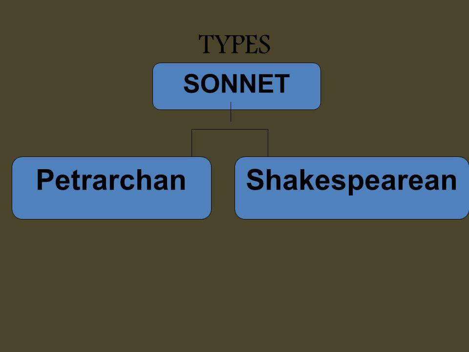 Petrarchan Shakespearean