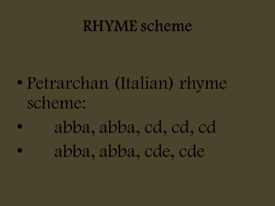Petrarchan (Italian) rhyme scheme: abba, abba, cd, cd, cd