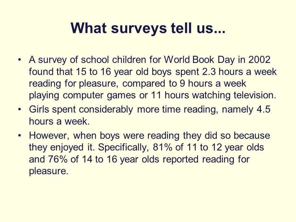 What surveys tell us...