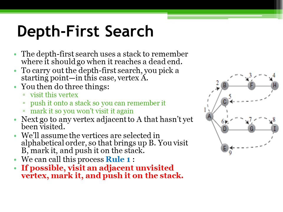 Depth-First Search The depth-first search uses a stack to remember where it should go when it reaches a dead end.