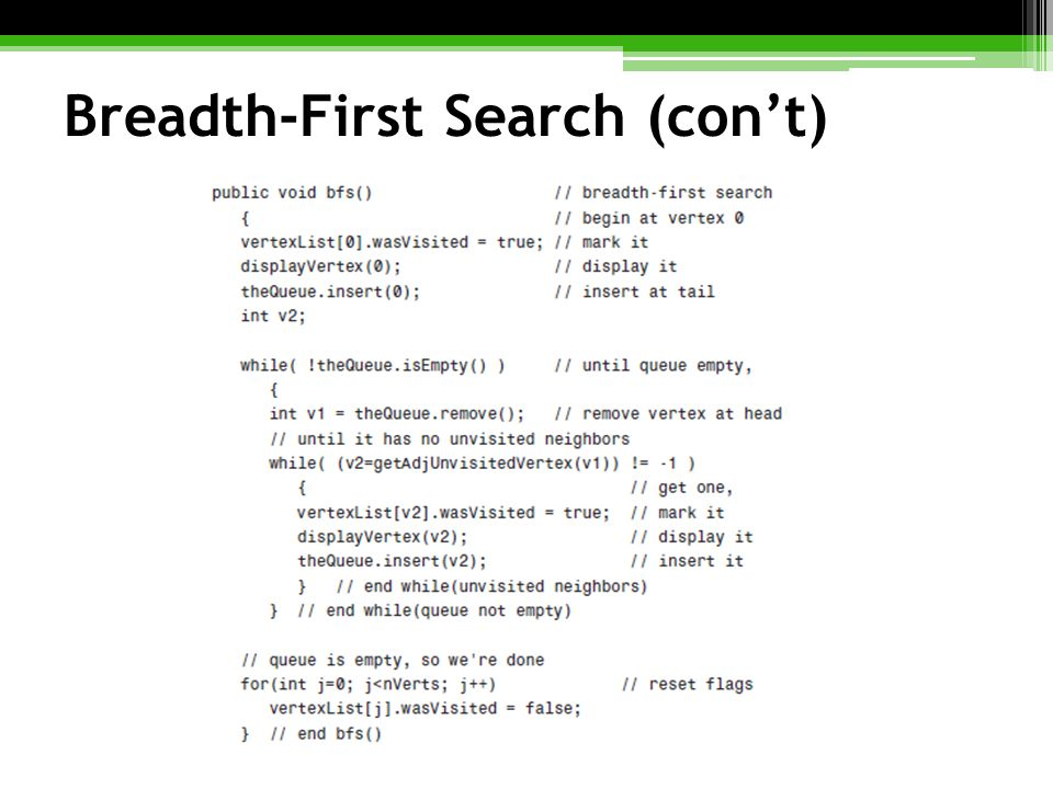 Breadth-First Search (con't)