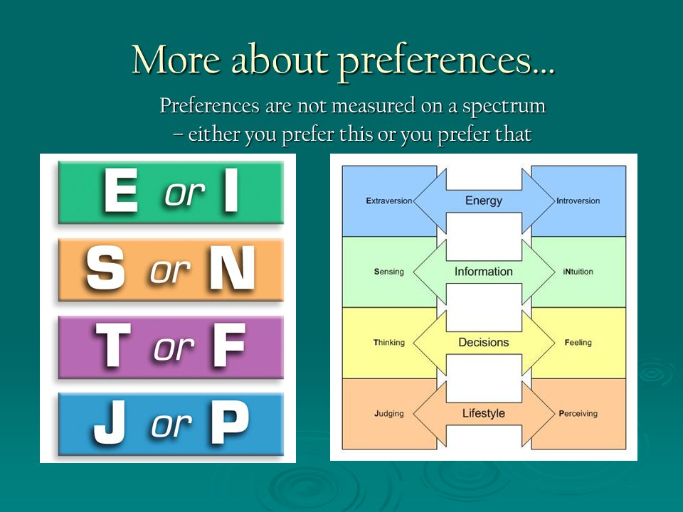 More about preferences…