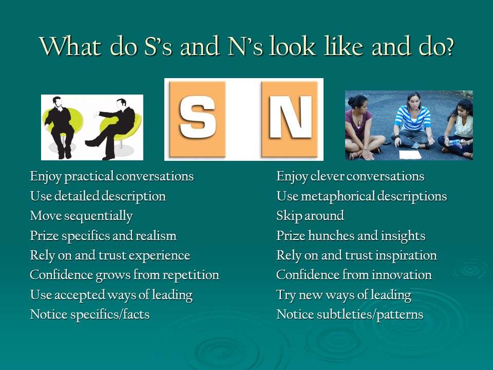 What do S's and N's look like and do