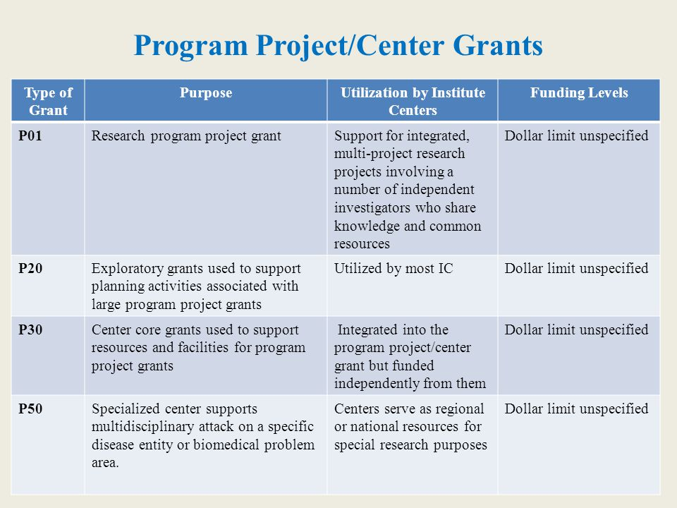 Program Project/Center Grants