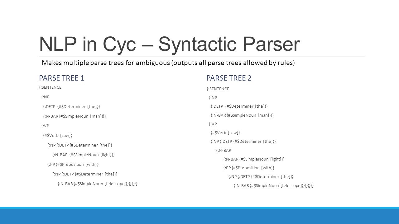 NLP in Cyc – Syntactic Parser