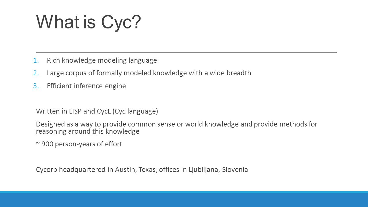 What is Cyc Rich knowledge modeling language