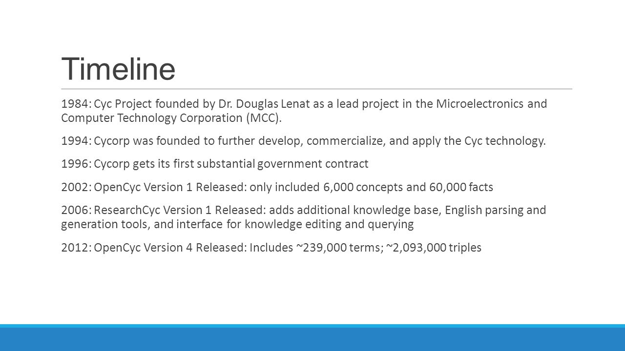 Timeline 1984: Cyc Project founded by Dr. Douglas Lenat as a lead project in the Microelectronics and Computer Technology Corporation (MCC).